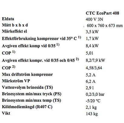 Ctc ecopart 408